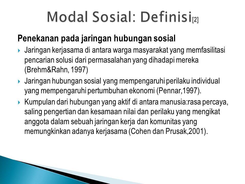 Modal Sosial: Definisi[2]